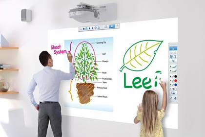 Education av solutions, EDUCATION AV SOLUTIONS