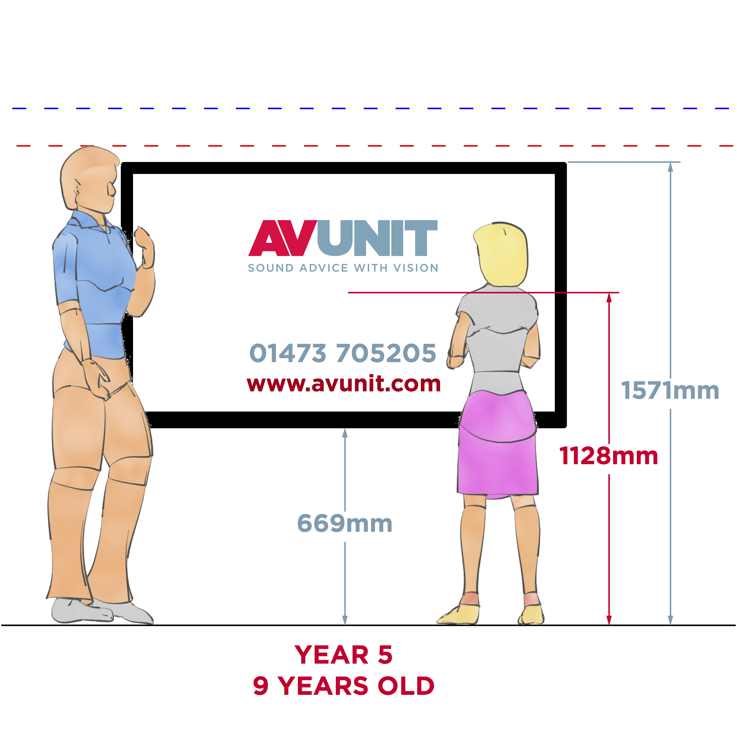What Is The Correct Height For A Classroom Interactive Screen?